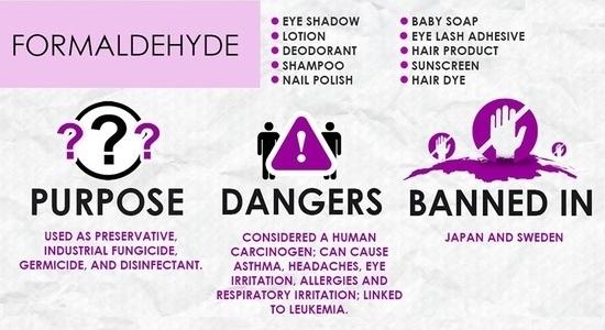 Cosmetic Toxins - Formaldehyde