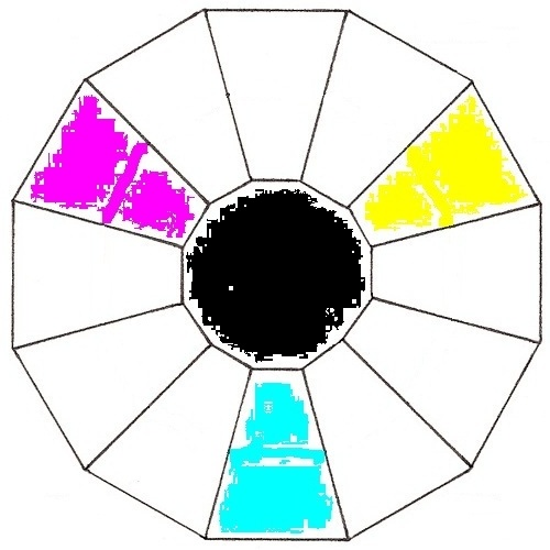 CMY-K Primary Colors