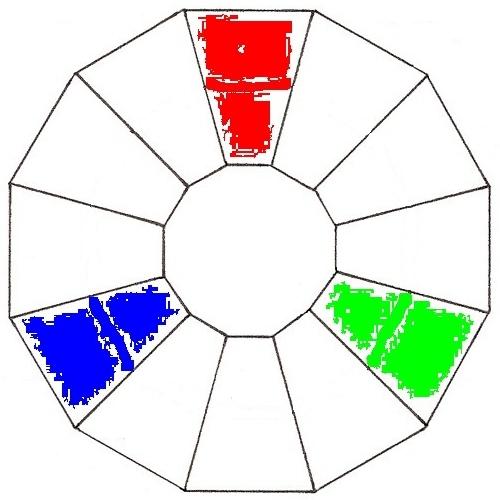 RGB Primary Colors