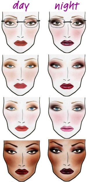 Face Makeup Schematic