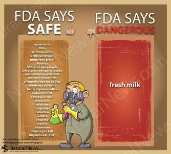 FDA Says Fresh Milk is Dangerous