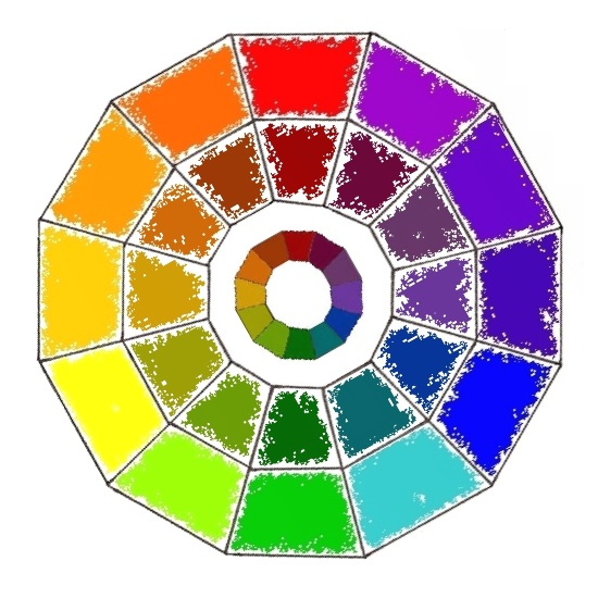 RYB Color Wheel with Shades