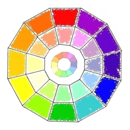 RYB Color Wheel with Tints