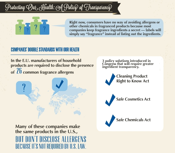 How to Identify Cosmetic Allergen Ingredients