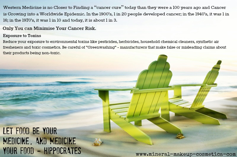 Avoid Cancer by Eliminating your Exposure to Toxins