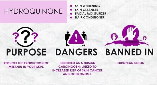 Cosmetic Toxins - Hydroquinone
