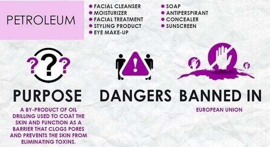 Cosmetic Toxins - Petroleum