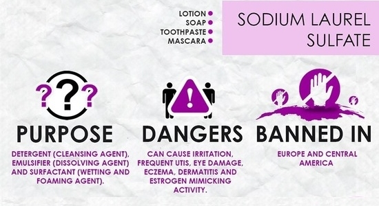 Cosmetic Toxins - Sodium Laurel Sulfate