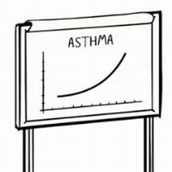 Cosmetic Toxins cause Asthma