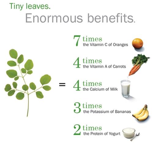 Enormous Benefits