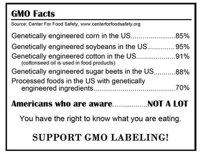 There is a Lot of GMO Food in the USA