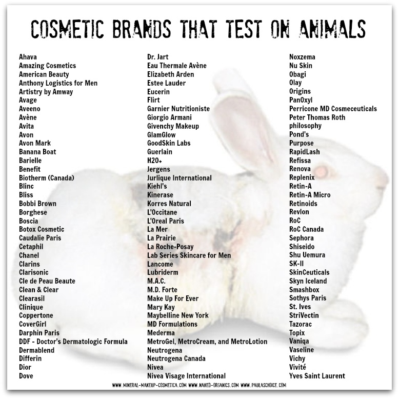 Infographics - Cosmetic Barnds that Test on Animals