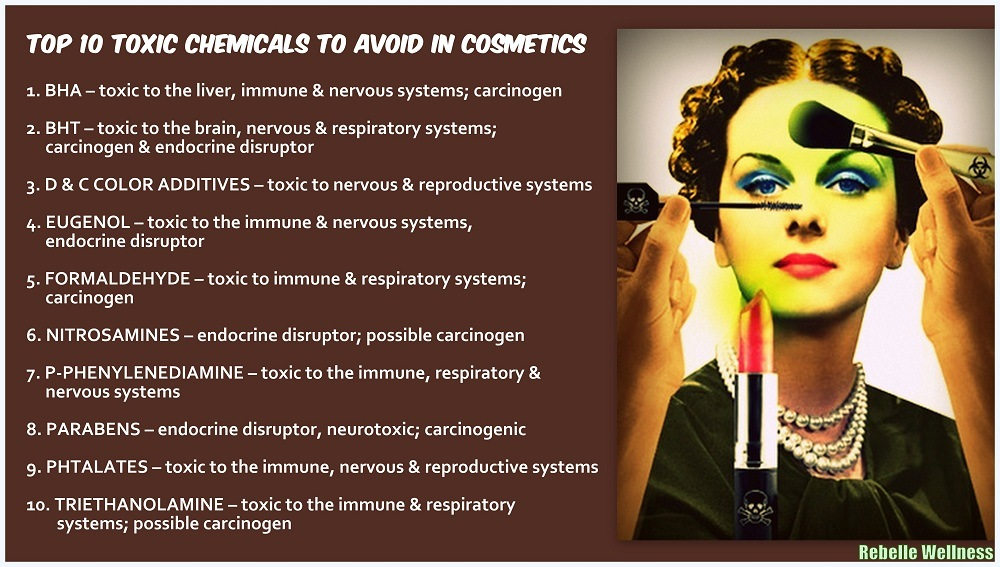What Does Makeup Safety Mean And How