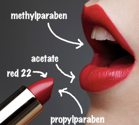 Chemicals in Your Lipstick