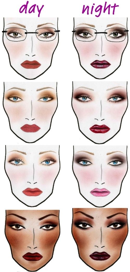 All The Makeup Types Listed Simply And