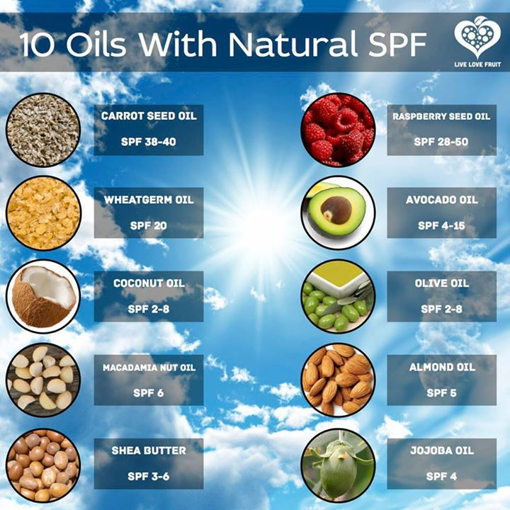Essential Oils with Natural SPF