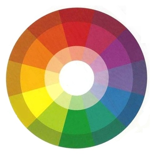 Basic RYB Color Wheel with Shade, Hue and Tint