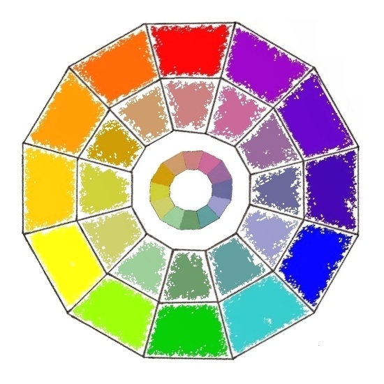 RYB Color Wheel with Tones