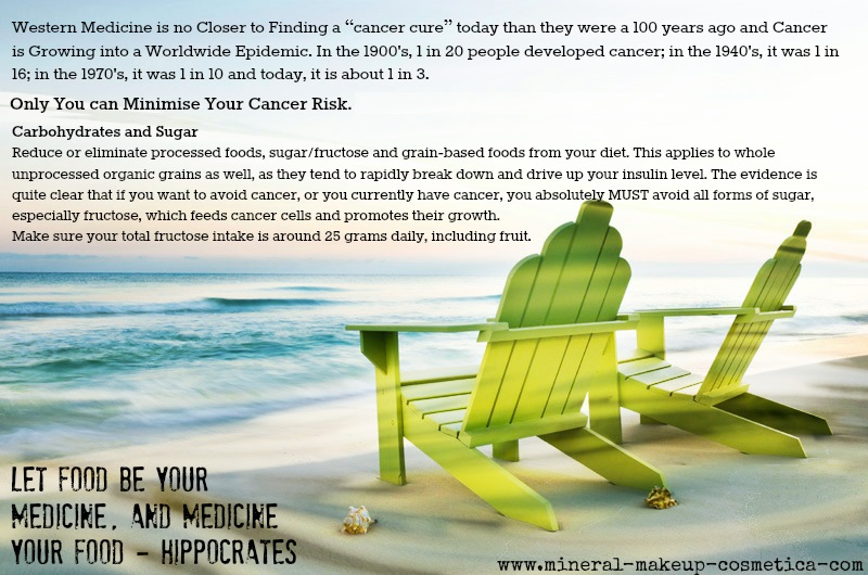 Avoid Cancer by Eliminating your Carbohydrates and Sugars