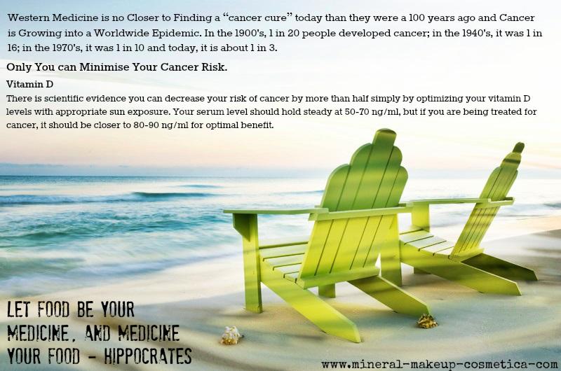 Avoid Cancer with Vitamin D