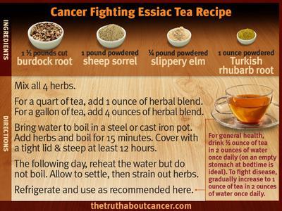 Essica Tea Recipe