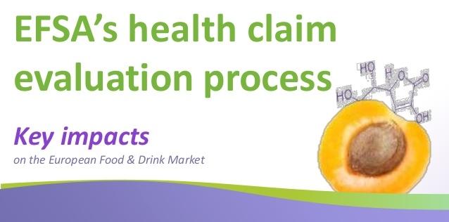 EFSA's Health Claim Evaluation Process