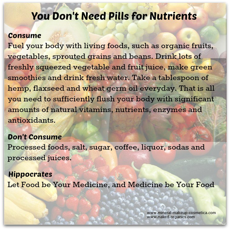 Infographic - With the Right Foods, You do Not Need any Nutrient Pills