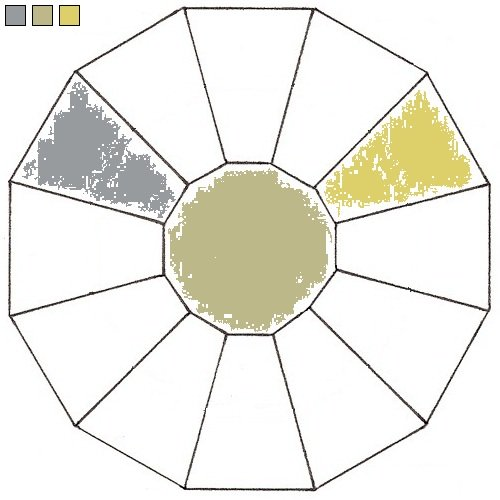 Sage Quaternary Color