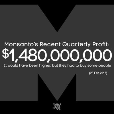 Big Profits on Sales of Environmental Toxins