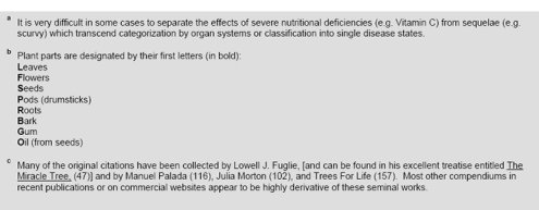 Moringa Oleifera Review of the Medical Evidence for Its Nutritional, Therapeutic and Prophylactic Properties