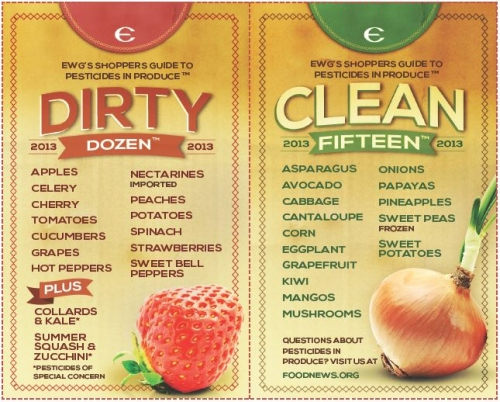 Fruit and Vegetable Guide - 2013