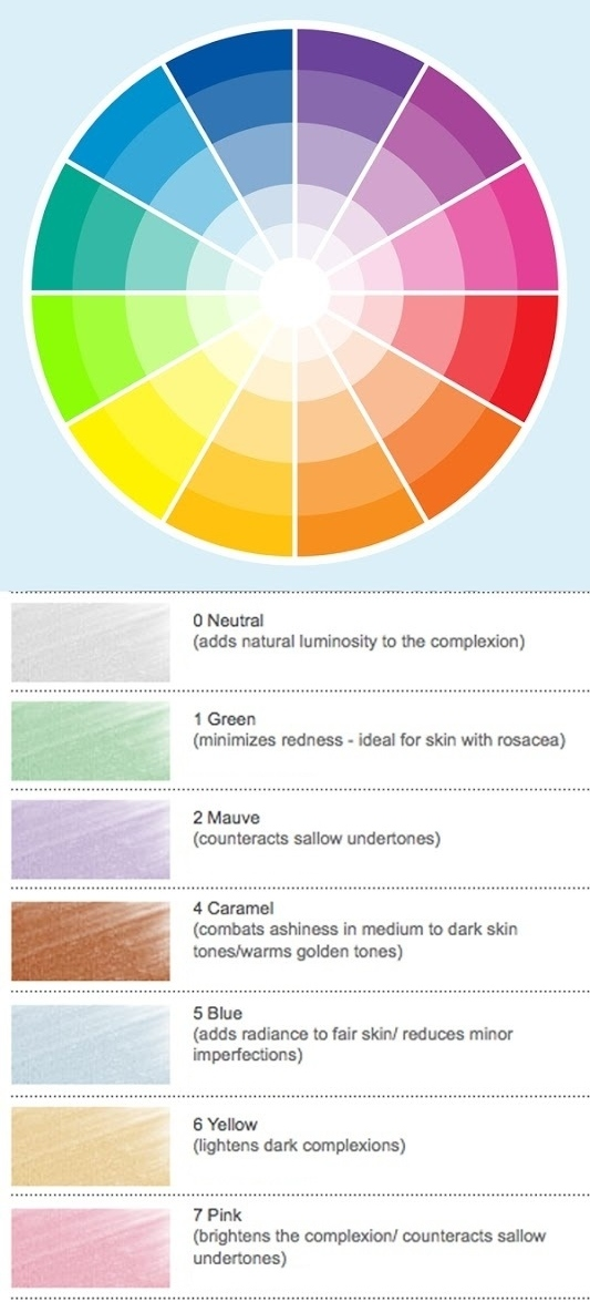 Makeup Color Skin Effects