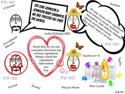 Some Toxic Ingredients Used in Johnson and Johnson Products