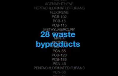 28 Waste By Products