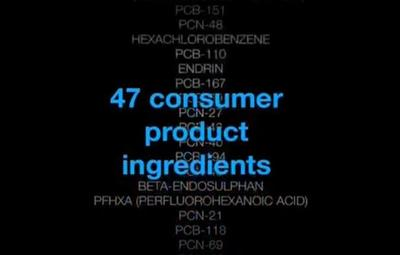 47 Consumer Product Ingredients